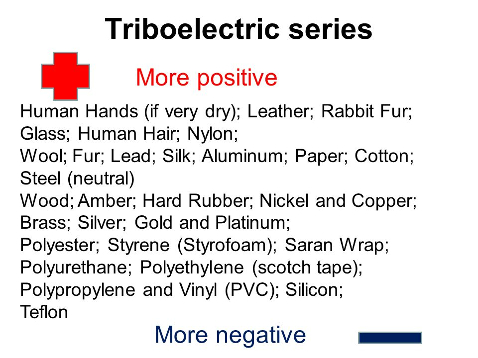 Triboelectric series More positive More negative