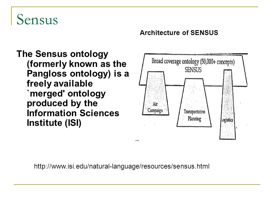Sensus Architecture of SENSUS.