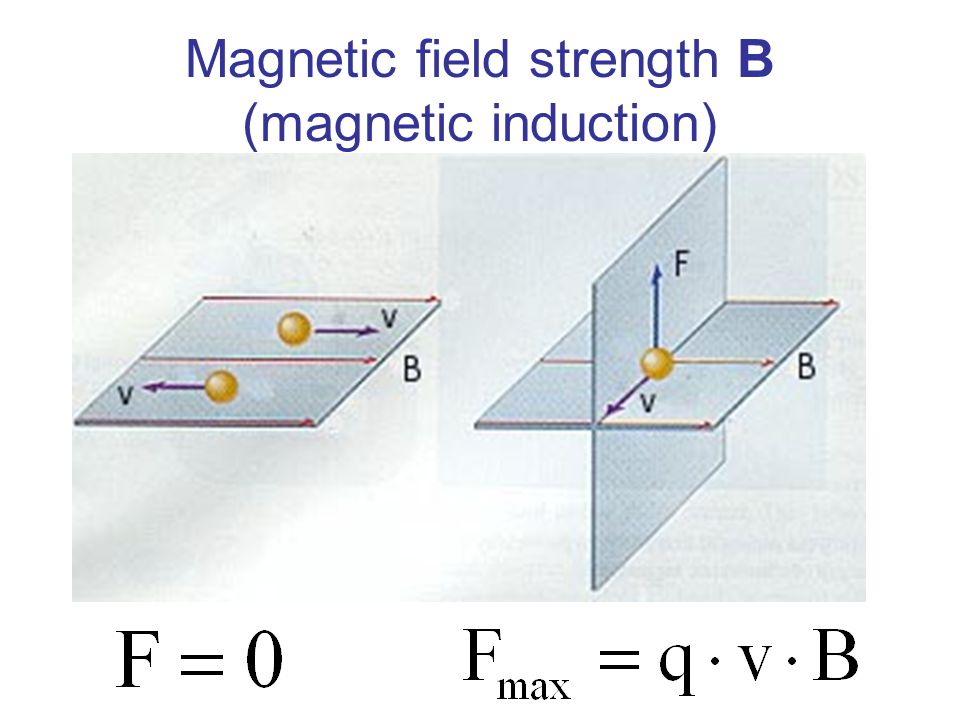 Magnetic field strength B (magnetic induction)