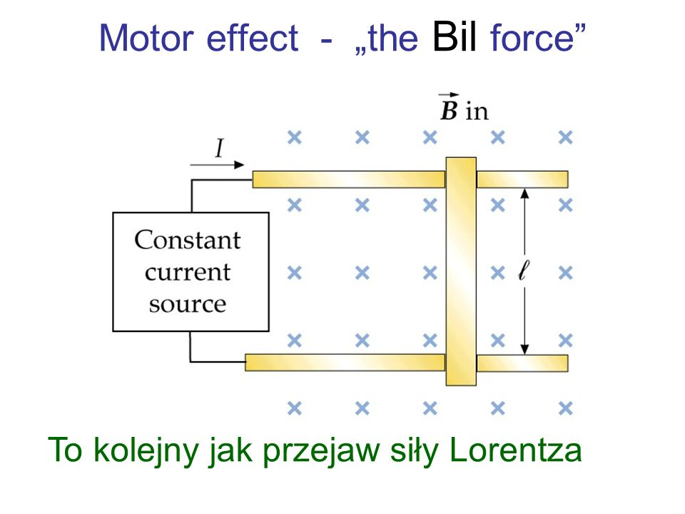 "Motor effect - ""the Bil force"