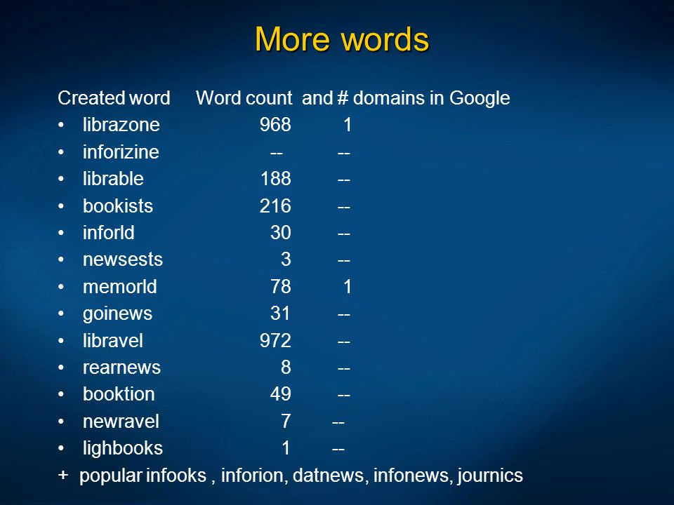 More words Created word Word count and # domains in Google