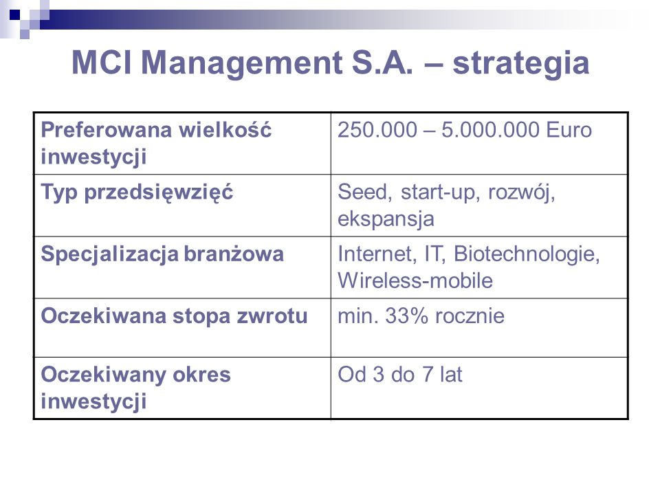 MCI Management S.A. – strategia