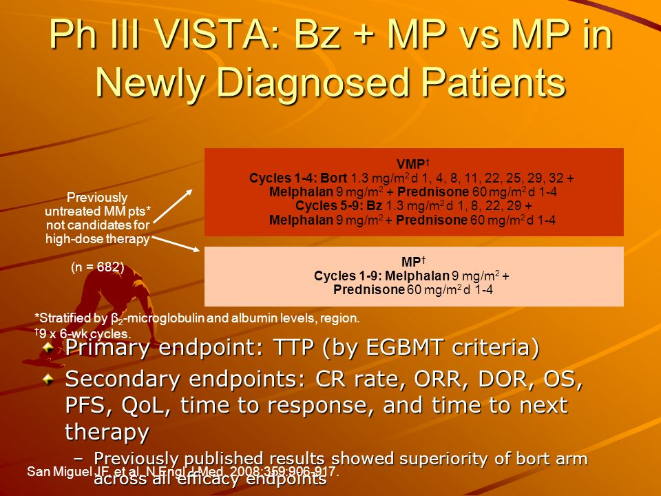 Ph III VISTA: Bz + MP vs MP in Newly Diagnosed Patients