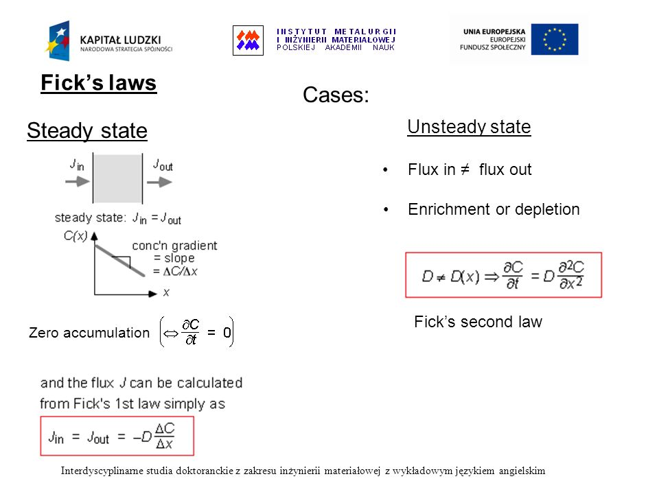 Cases: Steady state Fick's laws Unsteady state Flux in ≠ flux out
