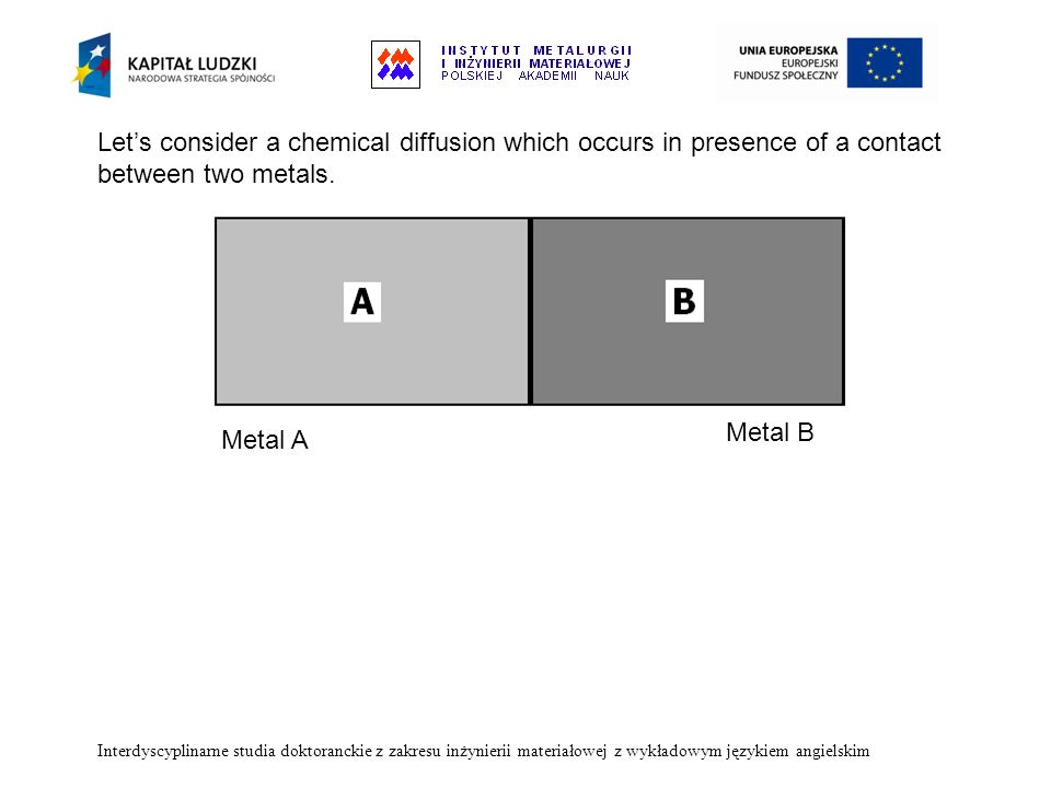 Let's consider a chemical diffusion which occurs in presence of a contact between two metals.