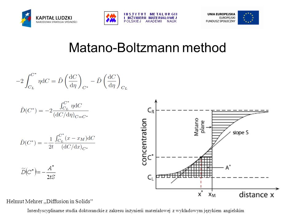 Matano-Boltzmann method