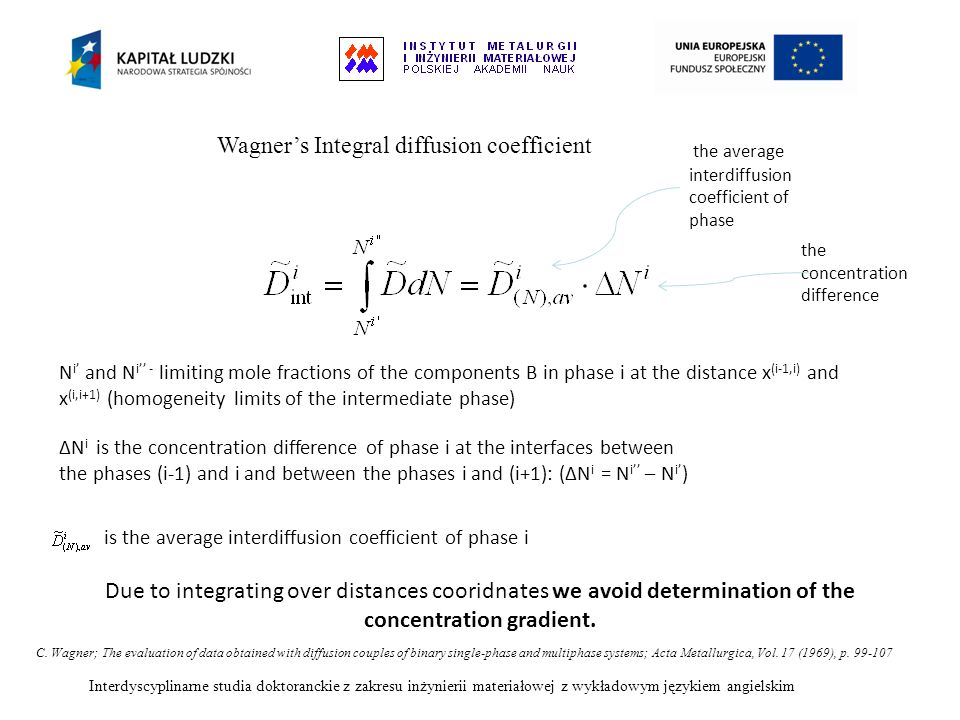 Wagner's Integral diffusion coefficient
