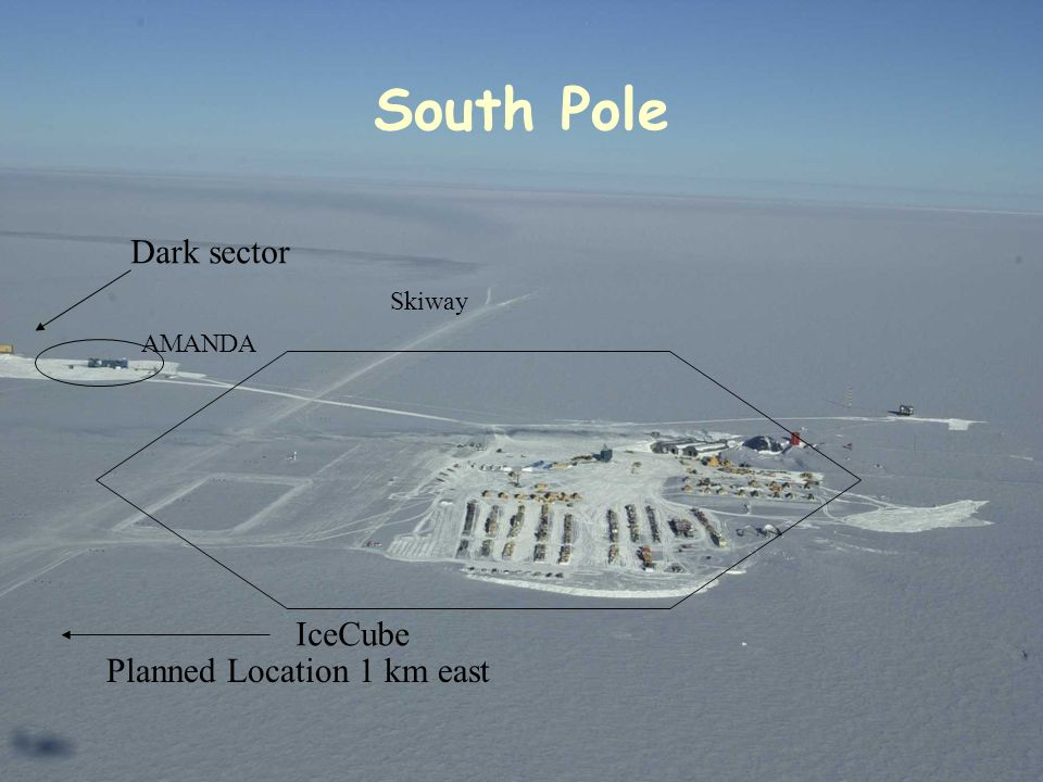 South Pole Dark sector IceCube Planned Location 1 km east Skiway