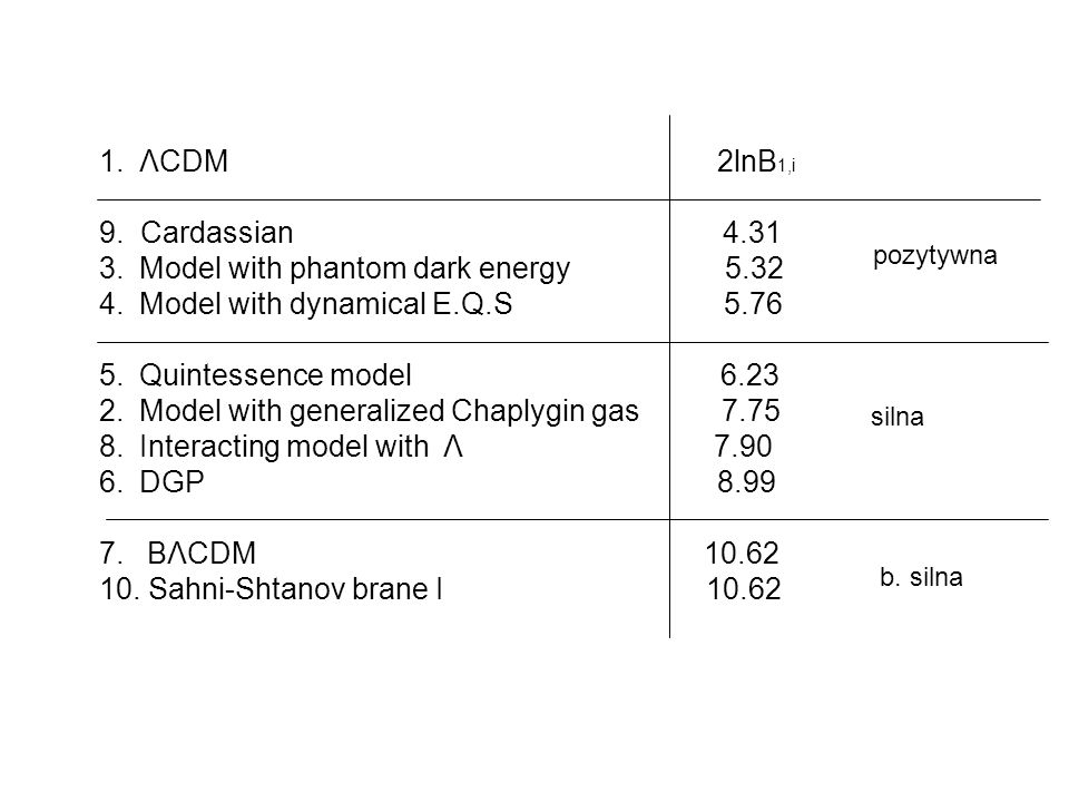 Model with phantom dark energy 5.32 Model with dynamical E.Q.S 5.76