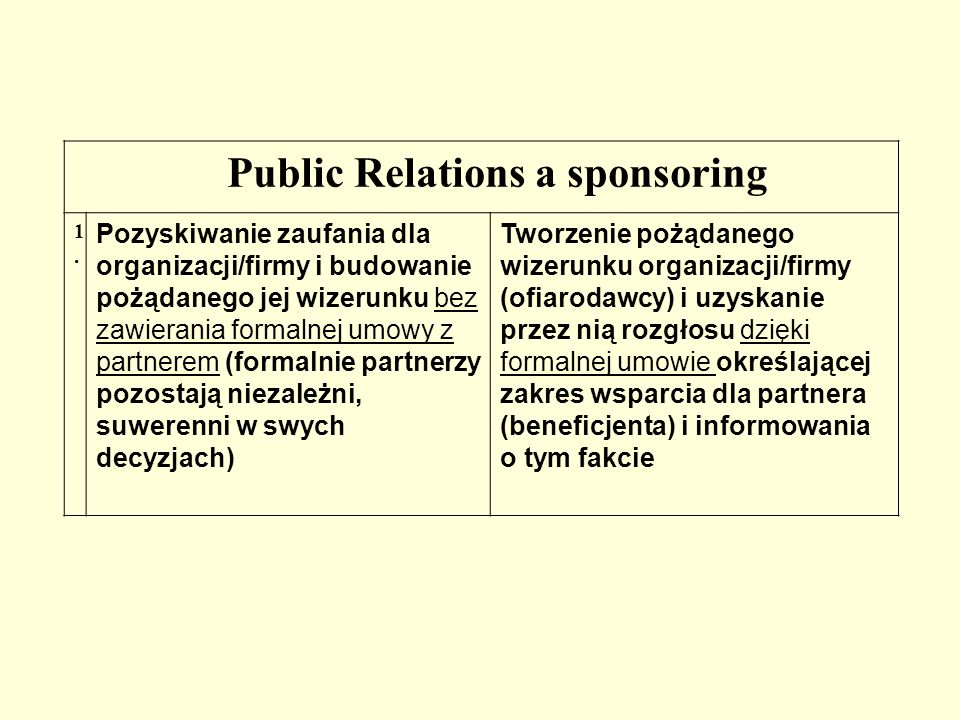 Public Relations a sponsoring