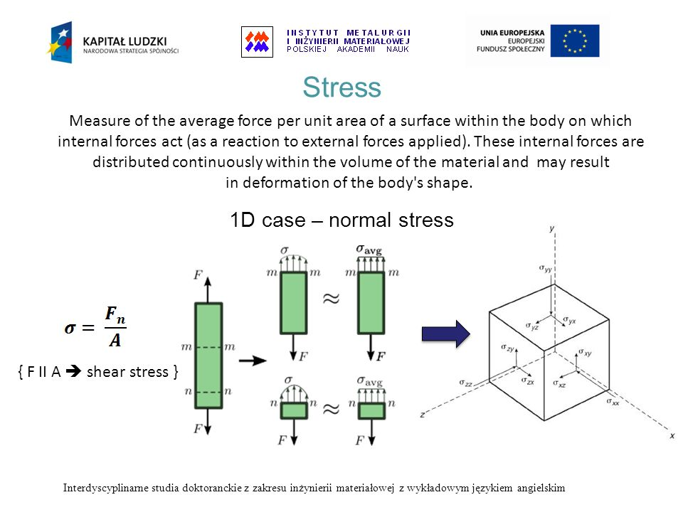 Stress 1D case – normal stress