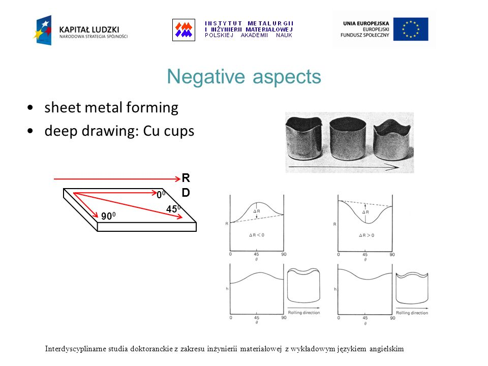 Negative aspects sheet metal forming deep drawing: Cu cups RD