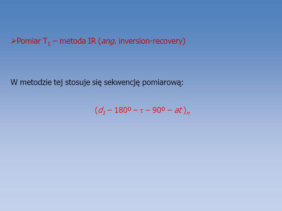 Pomiar T1 – metoda IR (ang. inversion-recovery)