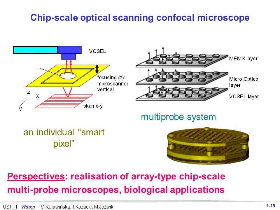 Chip-scale optical scanning confocal microscope