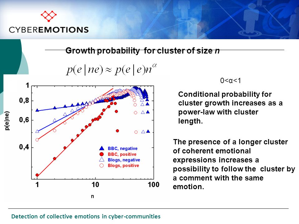 Growth probability for cluster of size n