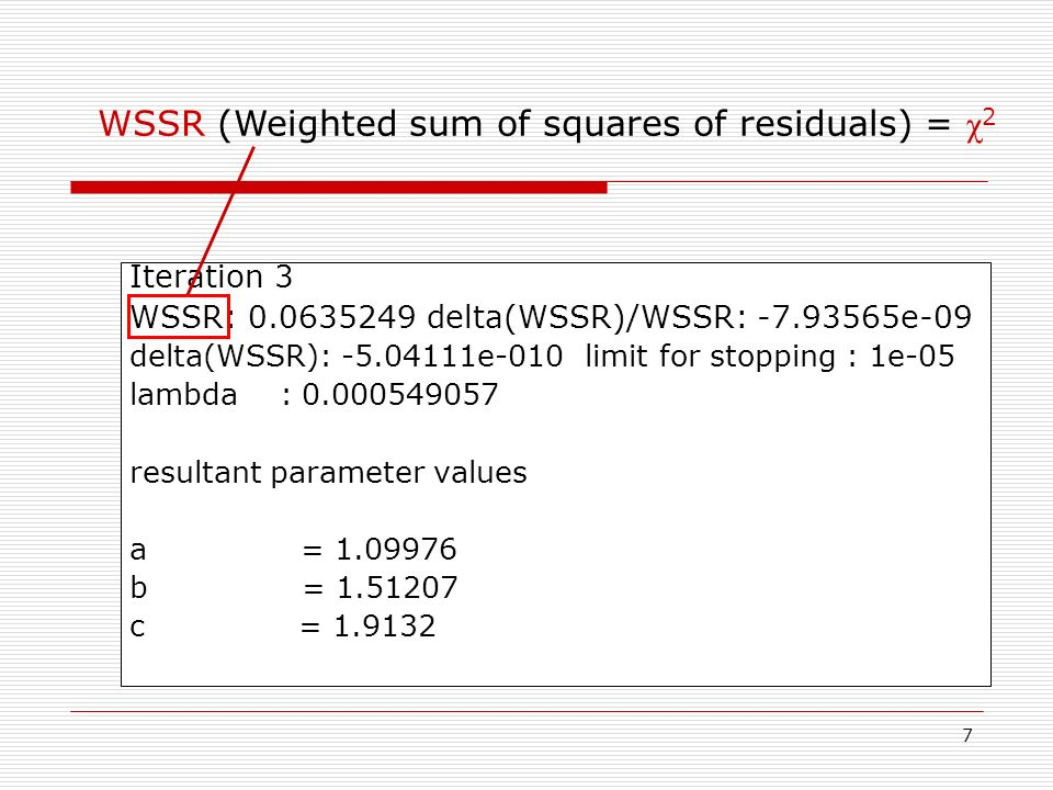 WSSR (Weighted sum of squares of residuals) = χ2