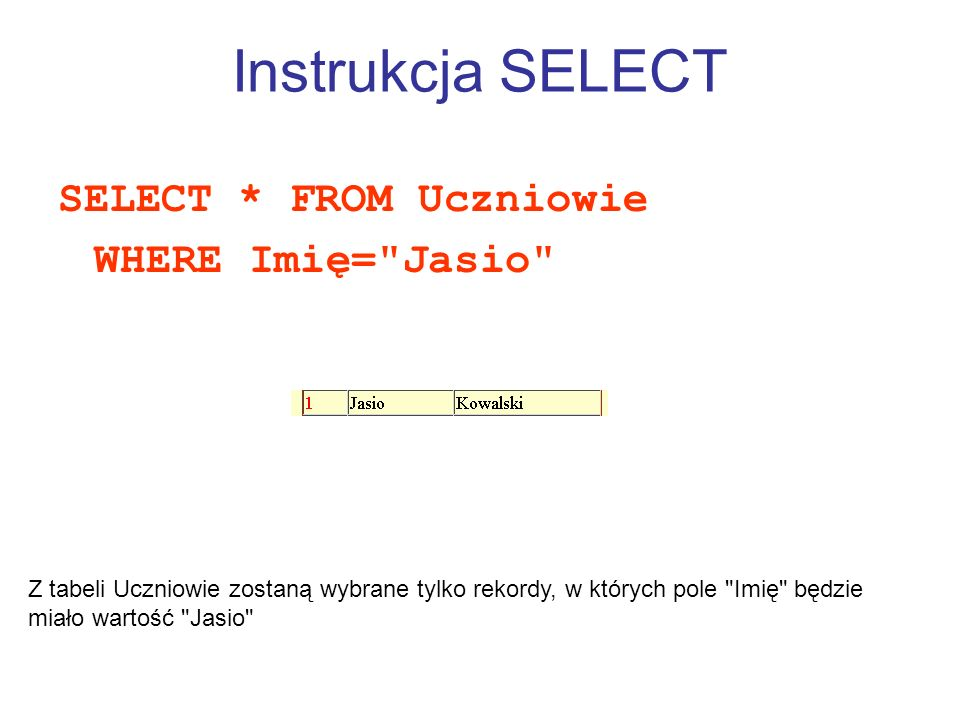 Instrukcja SELECT SELECT * FROM Uczniowie WHERE Imię= Jasio