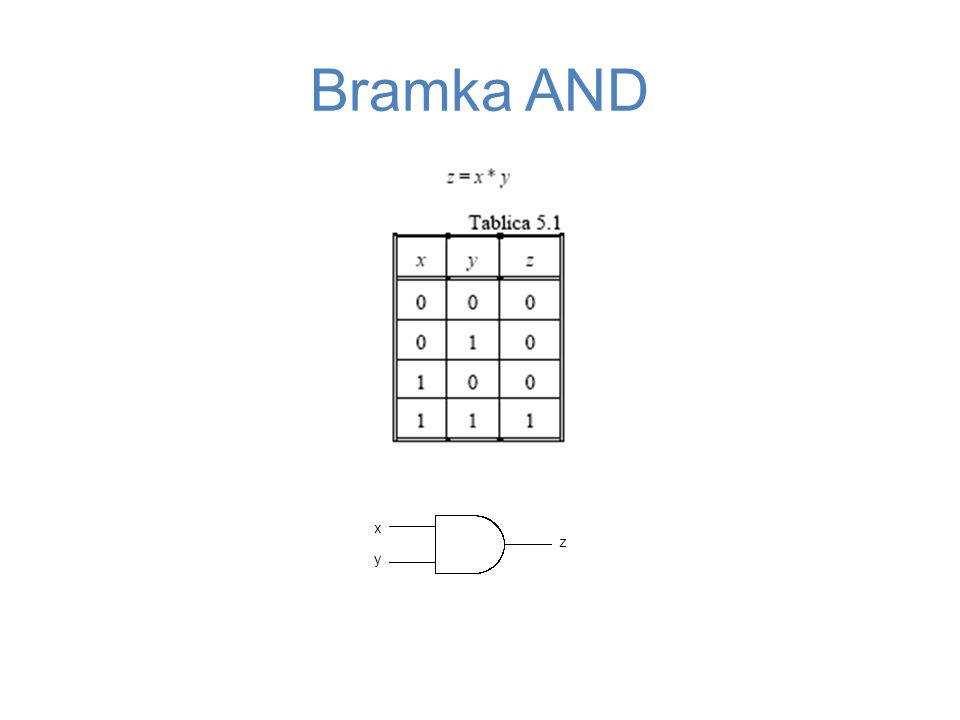 Bramka AND 46