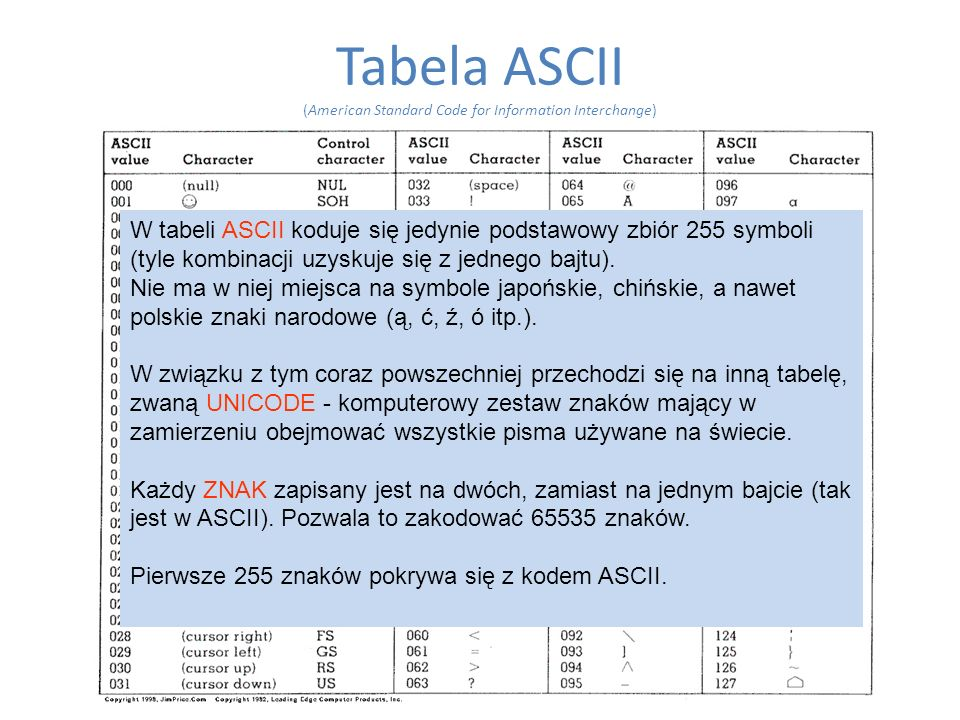 Tabela ASCII (American Standard Code for Information Interchange)
