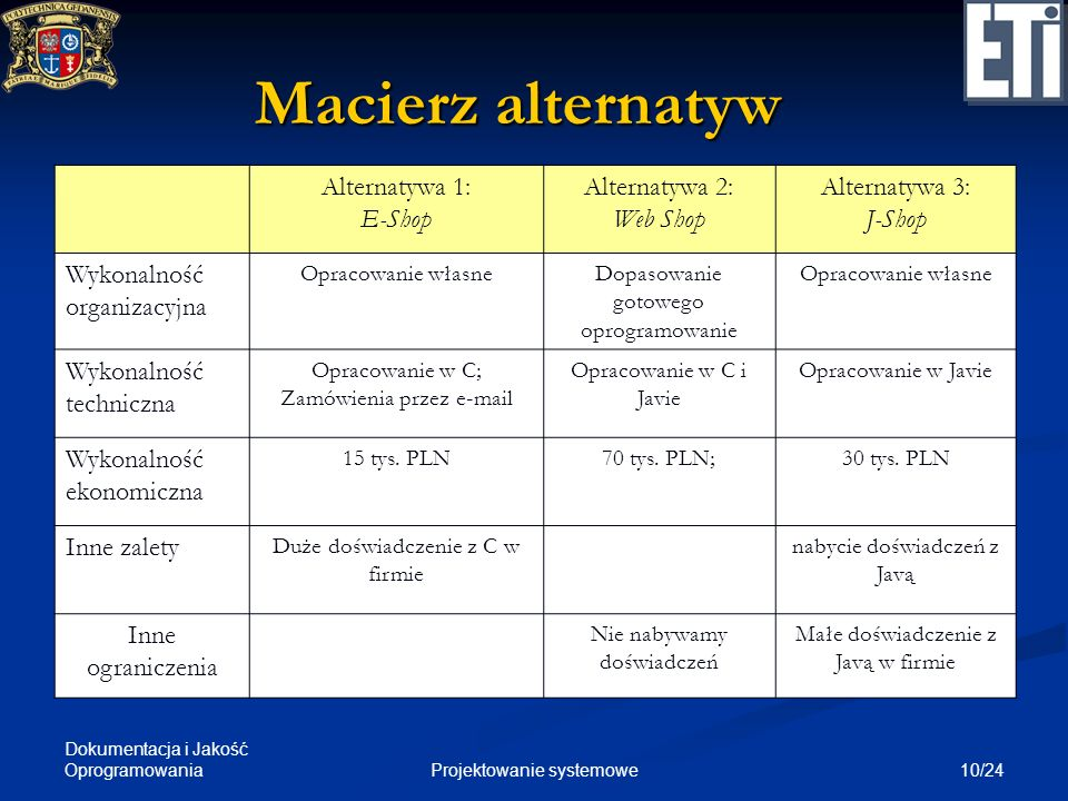 Macierz alternatyw Alternatywa 1: E-Shop Alternatywa 2: Web Shop