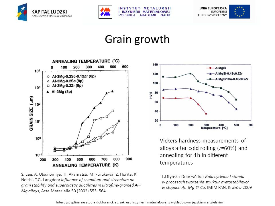 Grain growth Grain size as a function of annealing temperature (alloys after ECAP, route Bc)