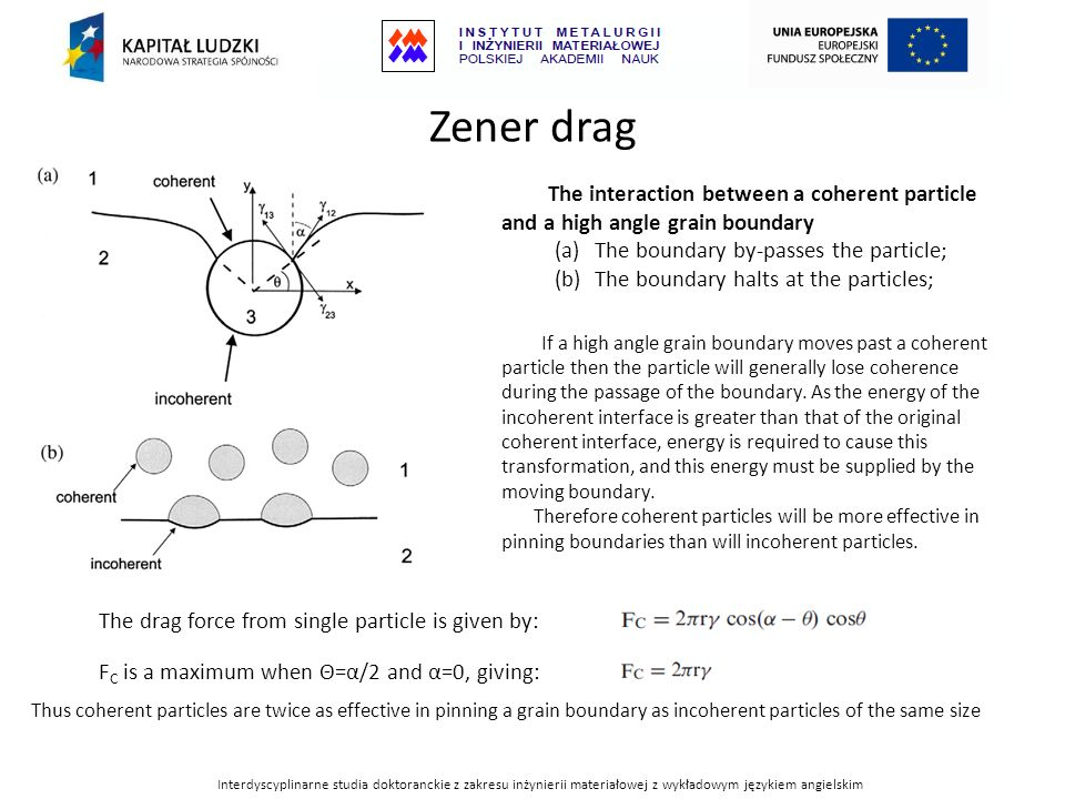 Zener drag The interaction between a coherent particle and a high angle grain boundary. The boundary by-passes the particle;