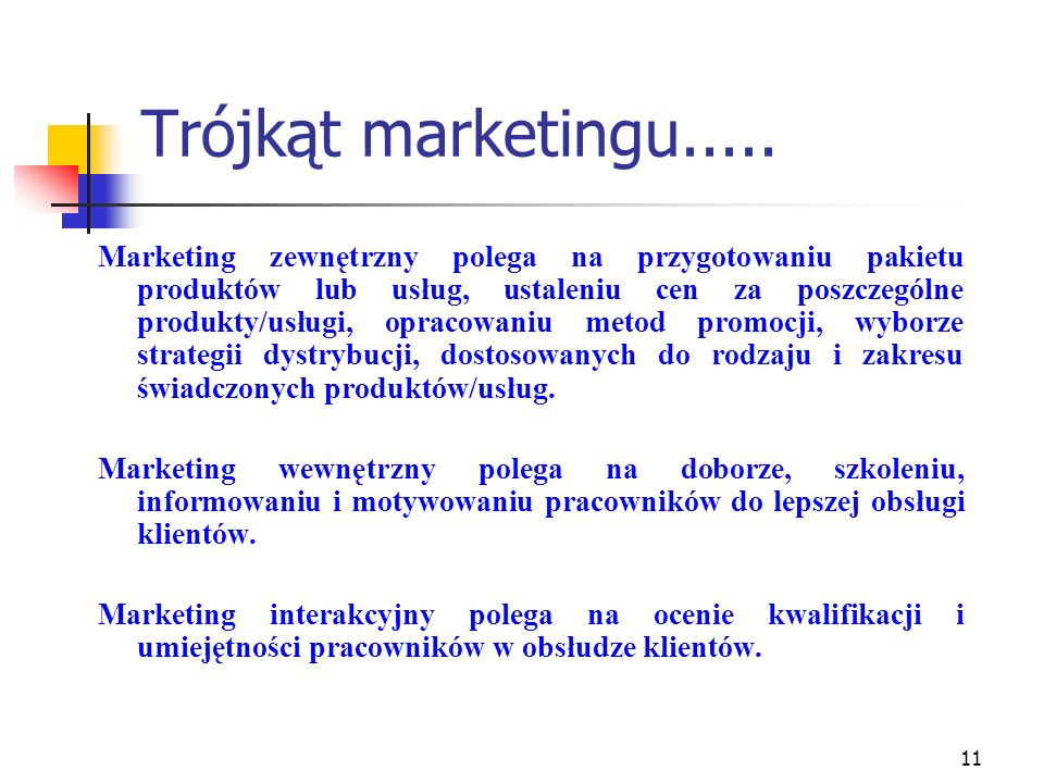 Trójkąt marketingu.....