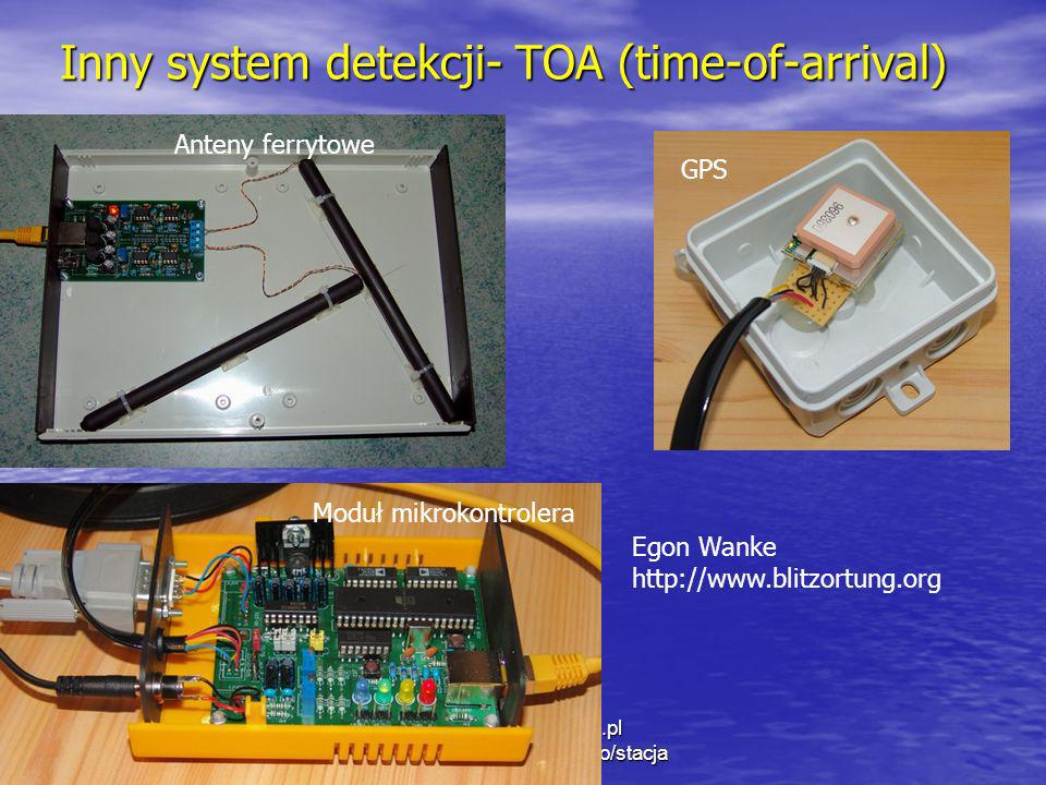 Inny system detekcji- TOA (time-of-arrival)