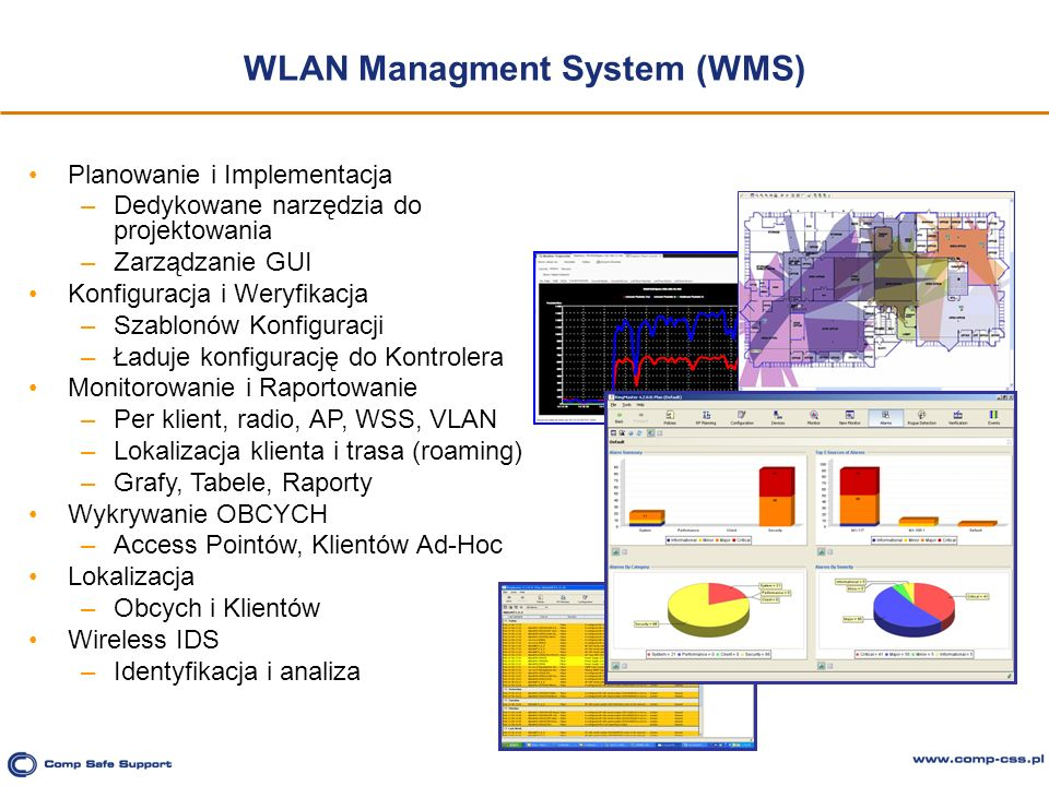 WLAN Managment System (WMS)