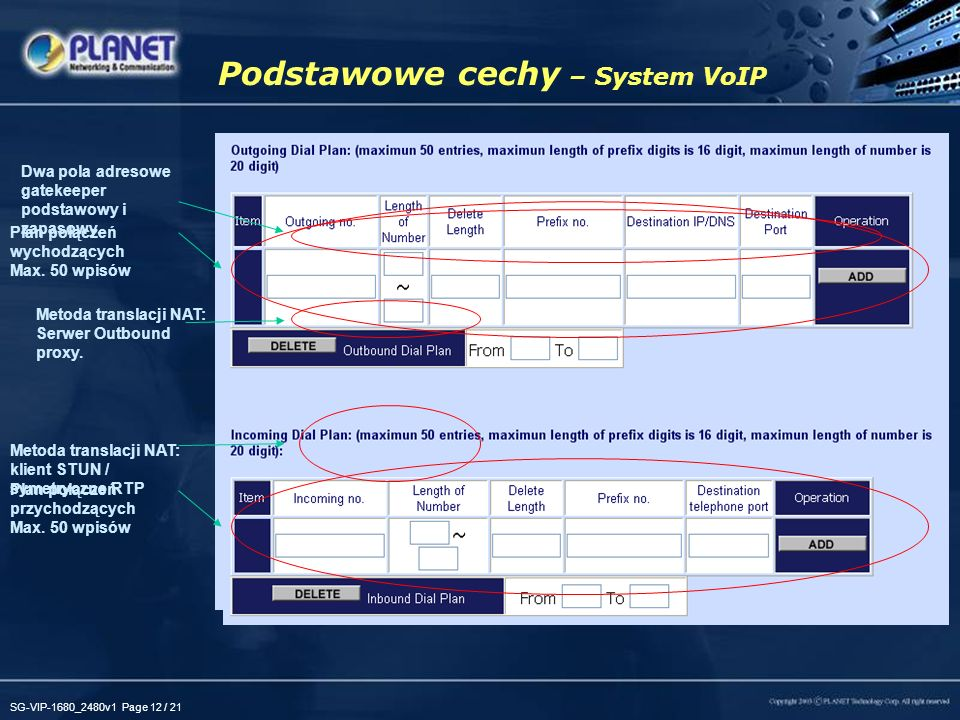 Podstawowe cechy – System VoIP
