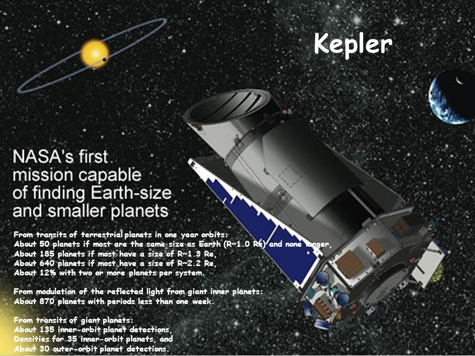 Kepler From transits of terrestrial planets in one year orbits:
