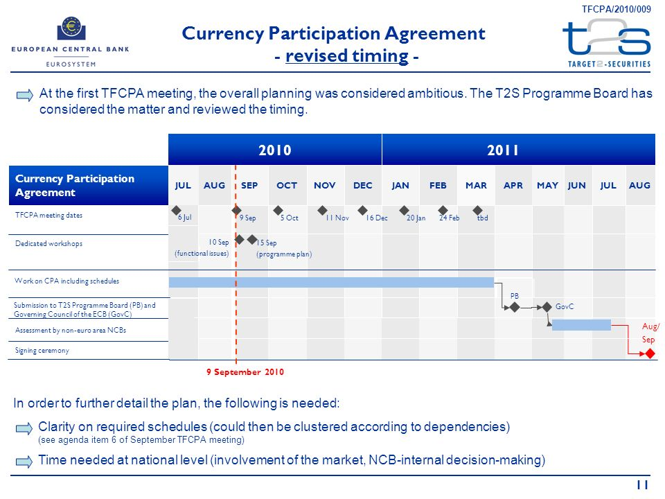Currency Participation Agreement - revised timing -