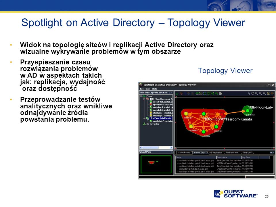 Spotlight on Active Directory – Topology Viewer