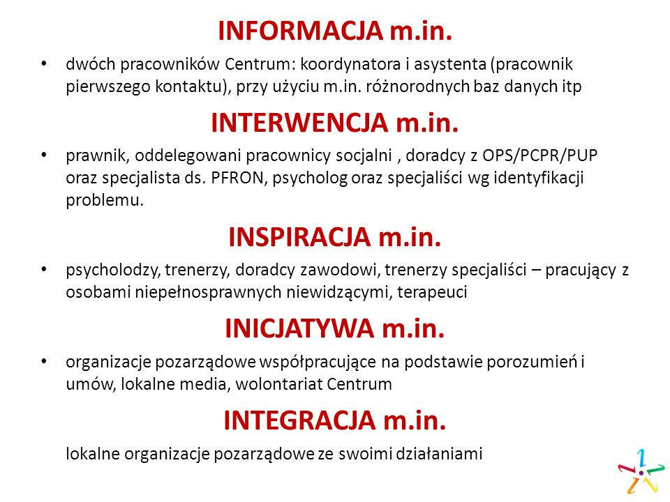INICJATYWA m.in. INTEGRACJA m.in.