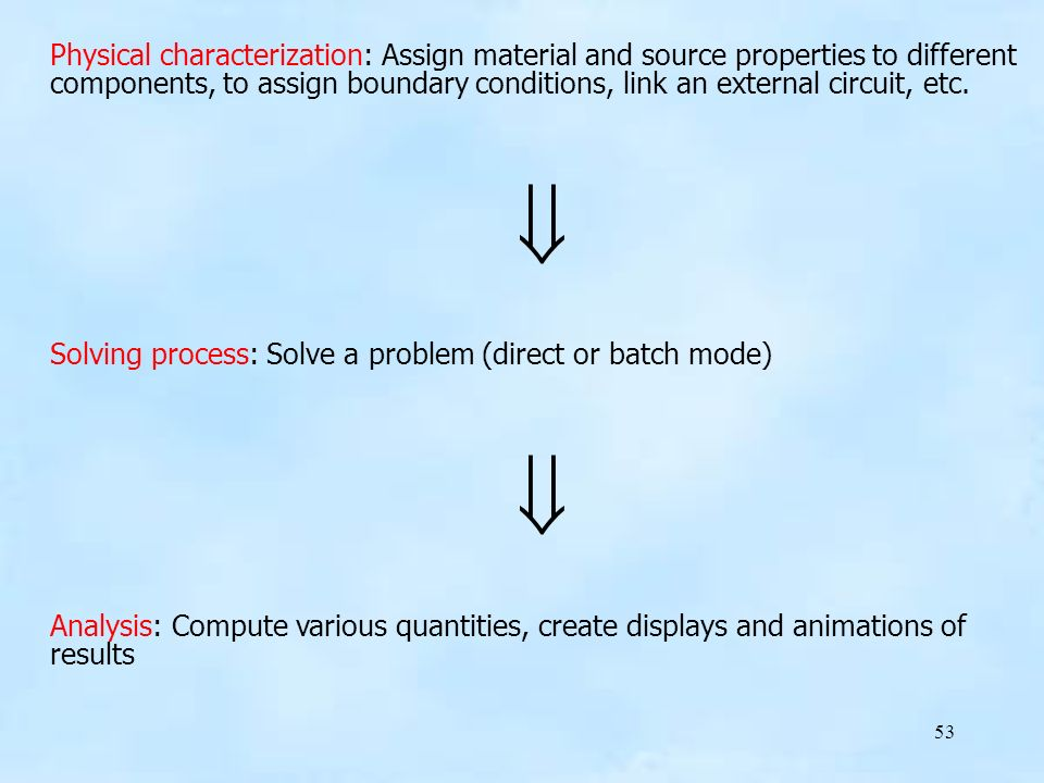 Physical characterization: Assign material and source properties to different components, to assign boundary conditions, link an external circuit, etc.