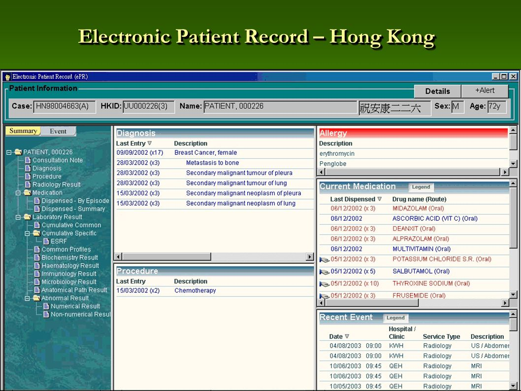 Electronic Patient Record – Hong Kong