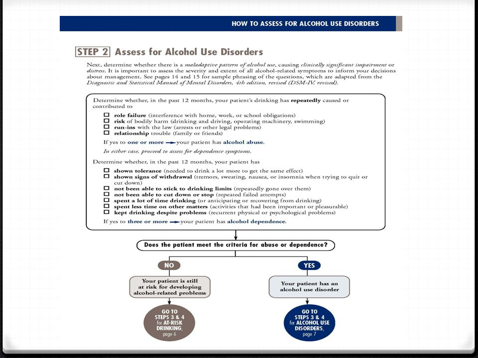 This page of the Clinician's Guide provides a checklist for clinicians to assess the DSM-IV criteria for alcohol abuse and dependence.