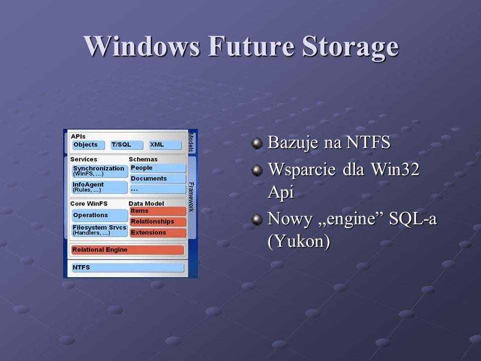 Windows Future Storage