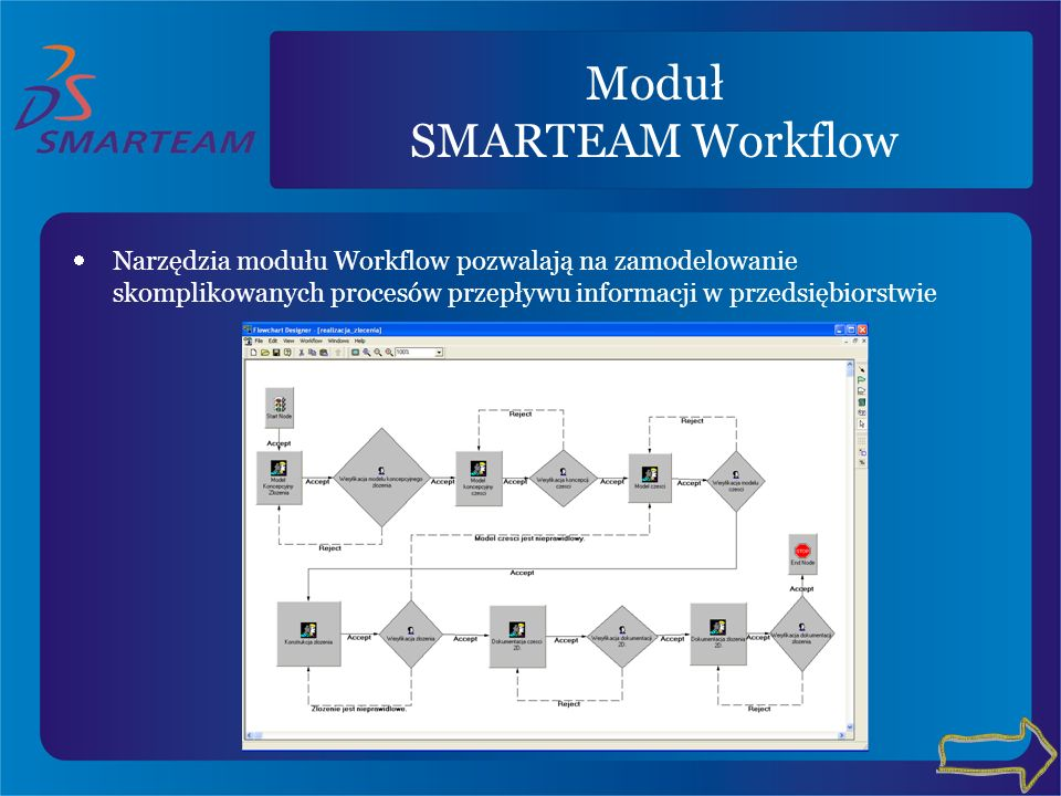 Moduł SMARTEAM Workflow