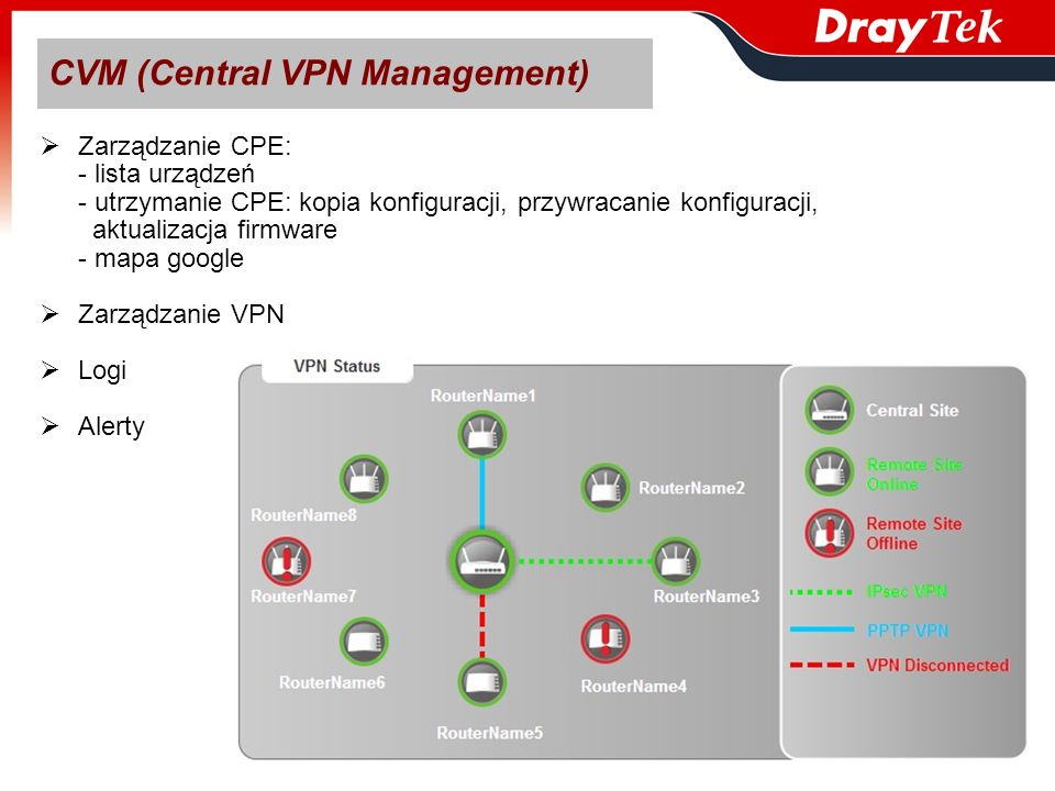 CVM (Central VPN Management)