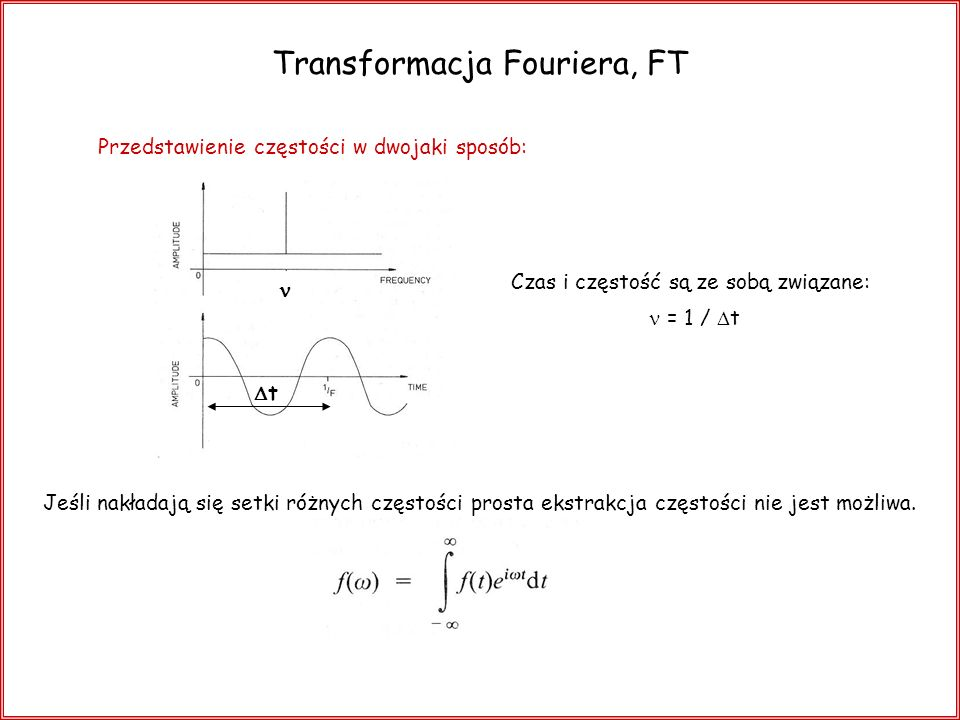 Transformacja Fouriera, FT