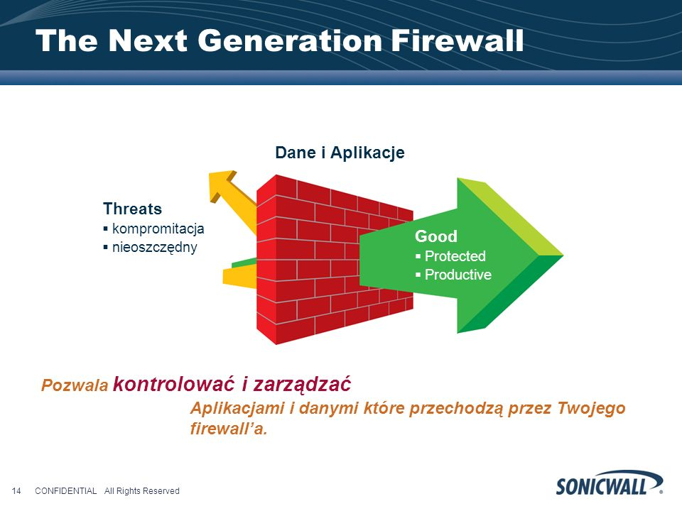 The Next Generation Firewall