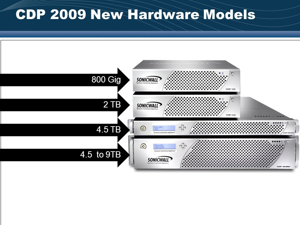 CDP 2009 New Hardware Models
