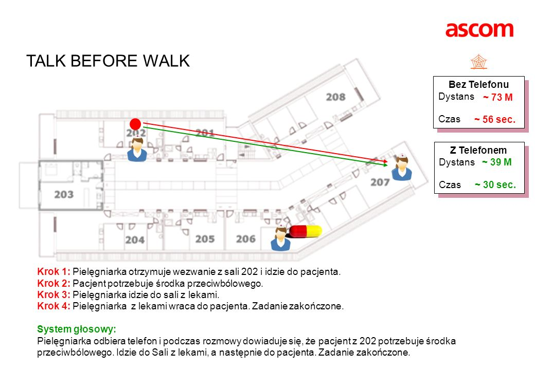 TALK BEFORE WALK  Bez Telefonu Dystans Czas ~ 73 M ~ 33 M ~ 53 M