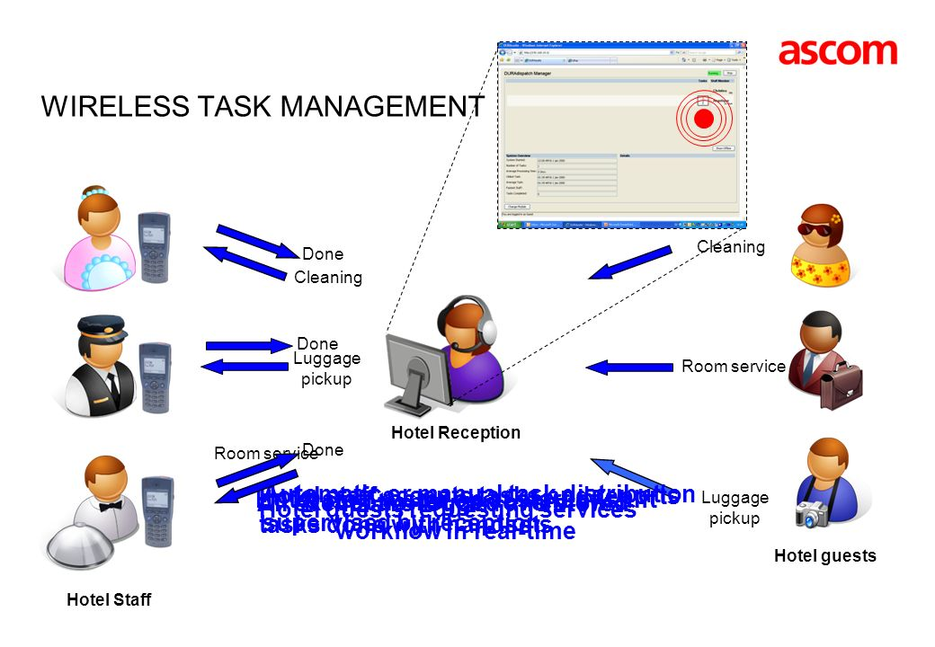 WIRELESS TASK MANAGEMENT