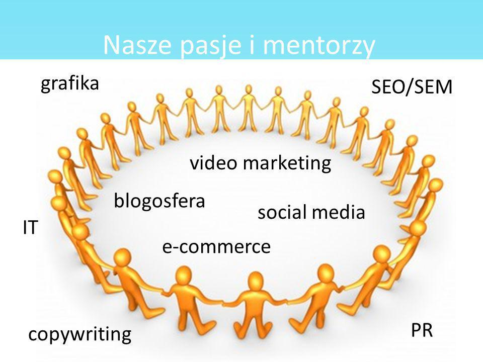 Nasze pasje i mentorzy grafika SEO/SEM video marketing blogosfera