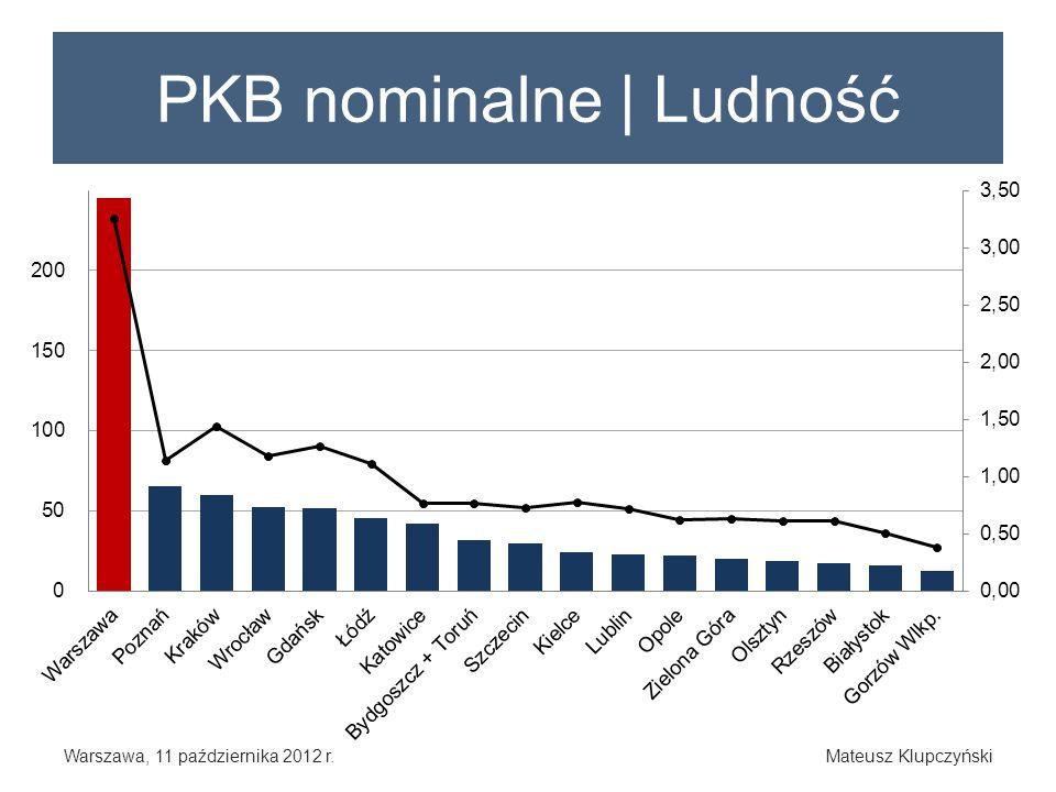 https://slideplayer.pl/slide/7390259/24/images/4/PKB+nominalne+%7C+Ludno%C5%9B%C4%87.jpg