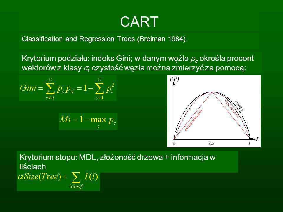 CART Classification and Regression Trees (Breiman 1984).