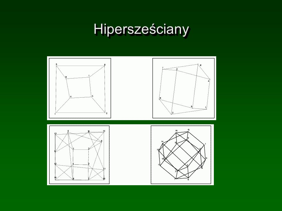 Hipersześciany (c) Tralvex Yeap. All Rights Reserved