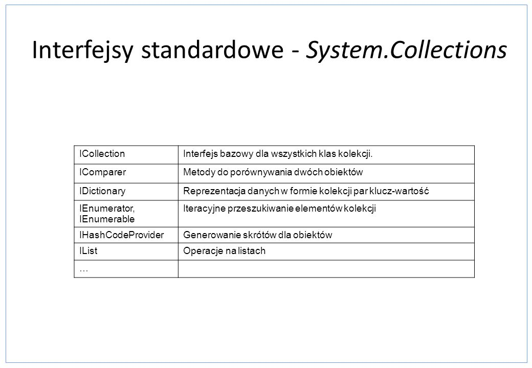 Interfejsy standardowe - System.Collections